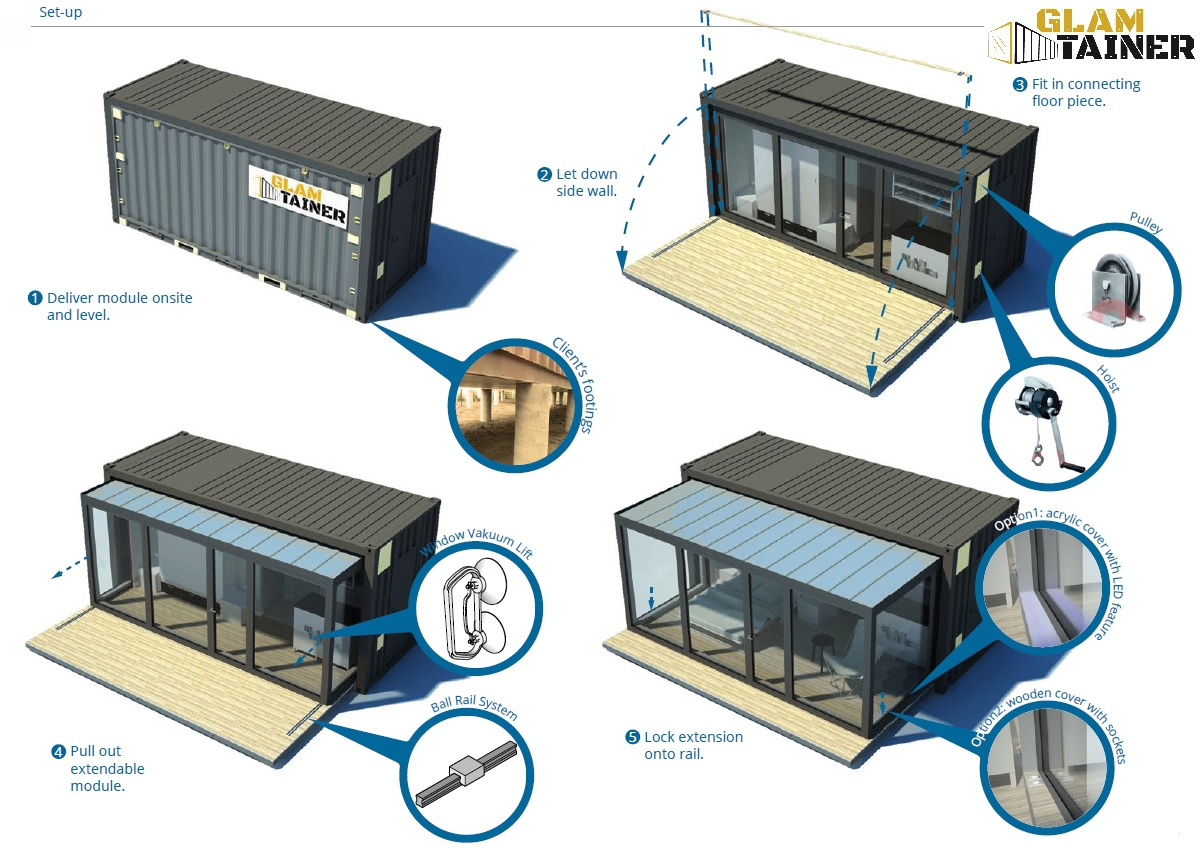 Shipping Container Homes Glamxperience Australia